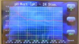 Etwa 12 Stunden nach dem Kalibrieren hat sich im Probengläschen der Gleichgewichtswert eingestellt und der Betrieb kann beginnen.
